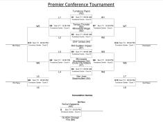 Premier Conference Bracket