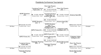 Presidents Conference Bracket